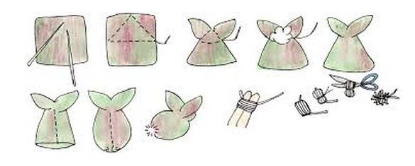 Küçük Oyuncak Tavşan Yapılışı